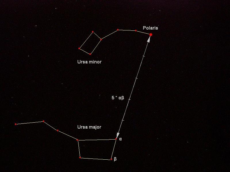 The Ursa Minor Constellation And The North Star
